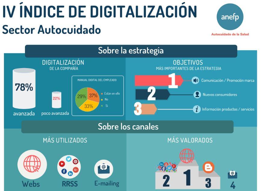 estrategia de comunicacion digital en autocuidado